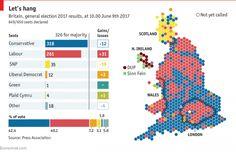 Le résultat très intéressant des législatives au Royaume Uni - AgoraVox le média citoyen