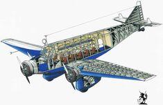 Wibault 283T - пассажирский самолет, 1930 год (Франция)