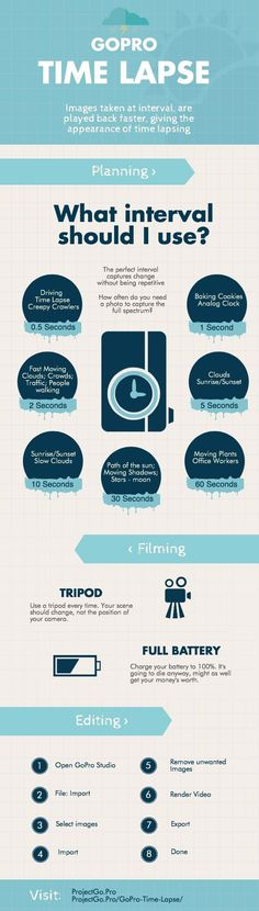 A Quick Guide to making GoPro Time Lapses. Like & Repin. Noelito Flow. Noel songs. follow my links http://www.instagram.com/noelitoflow