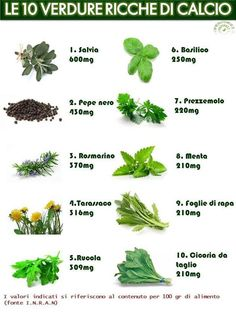 Verdure ricche di calcio Home Remedies, Natural Remedies, Health And Wellness, Health Fitness, Sports Food, Aromatic Herbs, Naturopathy, Vegan Life, Healthy Choices