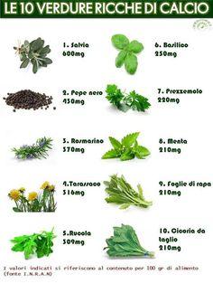 Verdure ricche di calcio