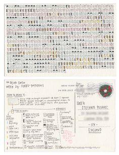 Dear-Data (www.dear-data.com) Week 24- A week of doors! Postcard by Giorgia