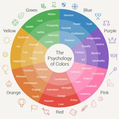 empower yourself with color psychology Web Design, Graphic Design Tips, Decoration Palette, Colors And Emotions, Color Meanings, Color Theory, Drawing Tips, Color Inspiration, Color Schemes