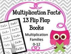 13 Multiplication Facts Flip Flap Books!! Multiplication Families 0-12Included:13 Flip Flap Books(One for each fact Family 0-12)Great for a Math Centers or Interactive Notebooks!You may also like...Division Facts Flip Flap Books{FREEBIE} Multiplication Roll & Cover GameRainbow Multiplication Matching GameRainbow Multiplication Fact Worksheets 0-9Rainbow Multiplication Review BUNDLE -Facts 0-9{FREEBIE} Multiplying by 2 and 3 Worksheet Long Division Unit & FoldableLong Division Foldable