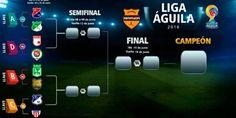 Cuartos de Final de la Liga Aguila en Colombia.  Cual es tu favorito?