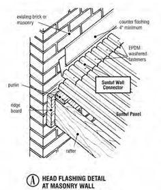 Suntuf installation instructions 1