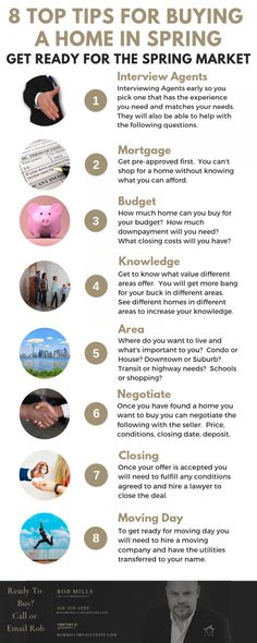 8 Tips For Getting Your Buying A Home In The Spring Market | Rob Mills, Century 21 Leading Edge Realty Inc., Brokerage *