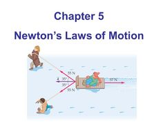 17 Best Ncert Solutions images in 2018 | Learn physics