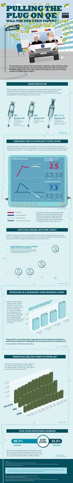 Infographic: Life insurance facts | Economics & Finance ...