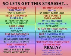 Heterosexual marriage is wrong