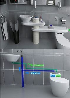 Eco friendly sink and toilet. Water flows from sink to toilet to save water and money!