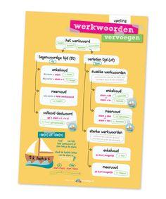 Educatieve poster, werkwoorden vervoegen Education Logo, Primary Education, Kids Education, Primary School, School Lessons, School Hacks, Birthday Calendar Classroom, Learn Dutch, Dutch Language
