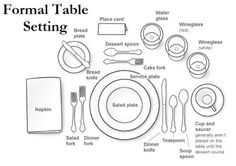 Banquet Table Set Up Diagram Fisher Paykel Dryer Parts Formal Great Installation Of Wiring 44 Best Settings Images On Pinterest In 2018 Cutlery Rh Com Proper