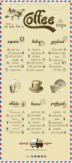 Coffee - Community - Google+