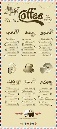 Coffee - Community - Google+