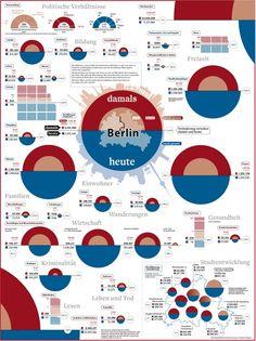 """50 years of Berlin: """"Isch bin ein Berliner"""" John F. Kennedy Infographic"""