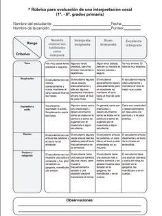 Planificación Educación Musical: Rúbrica para evaluar una ejecución vocal 1° a 6° grado Primaria
