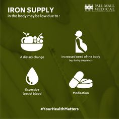 Iron is needed by our body for haemoglobin synthesis, oxygen transport, metabolism and synthesis of DNA. Iron is an important part of haemoglobin, which is the protein inside the red blood cells that carry oxygen through our bodies. If you are worried about iron deficiency, contact one of our specialists today. https://www.pallmallmedical.co.uk/…/haematolo…/iron-infusion  #IronInfusion #YourHealthMatters