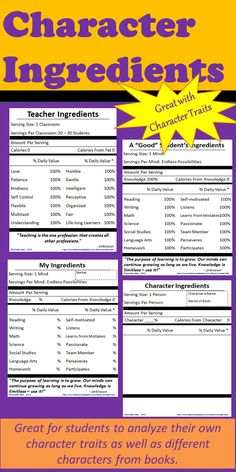 This is a wonderful character lesson for students to assess qualities of different people.  I start the lesson off with qualities that a teacher should possess.  Of course, they have a lot to say about that – both positive but, mostly negative.   Once complete, I have them to assess themselves. Believe it or not most of them are truly honest.  There is also a character sheet for students to assess character traits from book characters.  Enjoy!