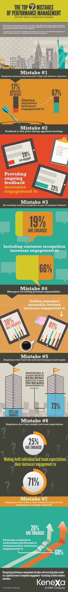 [Infographic] The Top 7 Mistakes Of Performance Management: via @Kenexa #HR #management