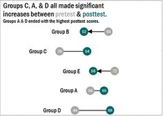 This Post Provides Step By Step Instructions To Make Dot Plots