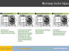 Profil Proyek JOKOWI Kapsul Waktu Merauke - Daily Proyek Green Building, Personalized Items, Blog, Blogging