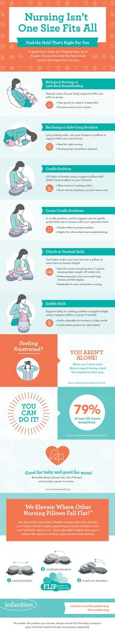 There's no one-size-fits-all way to do #breastfeeding! Give these 6 positions a go. /infantinomoms/