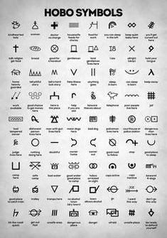 Zapista Hobo Symbols Art Print Historical Minimalist Alphabet Vintage Street Code Poster Unframed x Simbolos Tattoo, Poke Tattoo, Samoan Tattoo, Glyph Tattoo, Alphabet Wall Art, Alphabet Symbols, Phonetic Alphabet, Hobo Code, Hobo Symbols