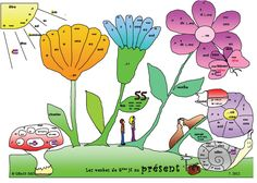 jardin des verbes Mj dyslexie dysorthographie
