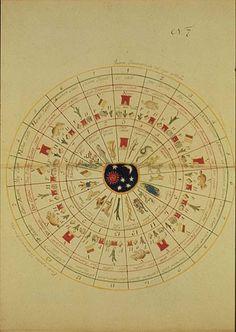 Mesoamerican calendar systems  |  A copy of a rendering of the tonalpohualli  |  Library of Congress (public domain)