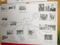 ΕΜΕΙΣ ΟΙ ΝΗΠΙΑΓΩΓΟΙ: Δραστηριότητες για την 28η Οκτωβρίου 28th October, Photo Wall, Diagram, Frame, Art, Picture Frame, Art Background, Photograph, A Frame