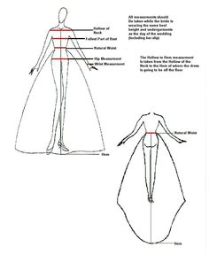 How to Measure Bridal Gown by PGM Pro