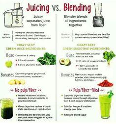 Juicing Vs. Blending