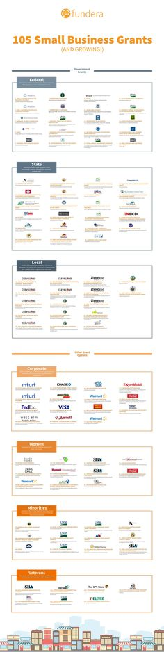 small-business-grants-infographic