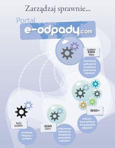 http://www.e-odpady.com/wps/portal/