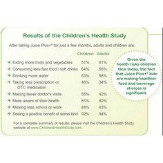 Children's health study!