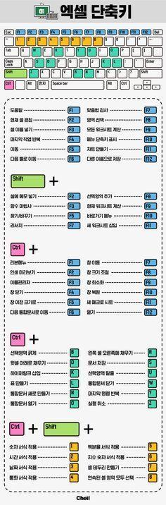 컴퓨터 Violet Things violet color stands for Web Design, Book Design, Totoro, Relationship Goals Tumblr, Office Programs, Information Graphics, Microsoft Excel, Computer Programming, Just In Case