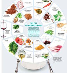 Korean Products, Juice Plus, Healthy Tips, Anti Aging, Good Food, Nutrition, Kebabs, Eat, Fitness