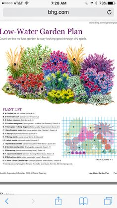 Low water garden – Garden Design ideas - How to Make Gardening Flower Garden Plans, Garden Ideas, Flowers Garden, Flower Garden Design, Garden Landscape Design, Landscape Pics, Landscape Edging, Front Yard Landscaping, Landscaping Ideas