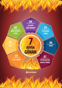 Learn Turkish Language, Islamic Posters, Islam For Kids, Learn Islam, Islam Facts, School Decorations, Allah Islam, Useful Life Hacks, Religious Quotes