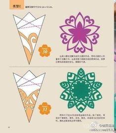 Different snowflakes tinker - templates and Verschiedene Schneeflocken basteln – Schablonen und Tinker different snowflakes – stencils and … - Paper Snowflake Template, Paper Snowflake Patterns, Snowflake Stencil, Paper Snowflakes, Snowflake Designs, Christmas Snowflakes, Origami And Kirigami, Origami Paper, Diy Paper