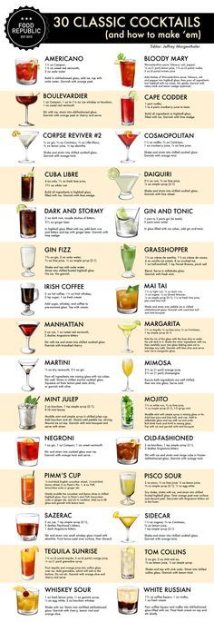 How To Make 30 Classic Cocktails: An Illustrated Guide. Today marks the start of Tales of the Cocktail, the annual summer gathering of bartenders and drinks professionals (and professional… Pisco Sour, Alcohol Drink Recipes, Juice Recipes, Alcohol Bar, Mixed Drinks Alcohol, Party Drinks Alcohol, Classic Cocktails, Classic Cocktail List, Gin And Tonic