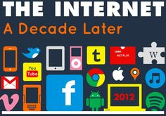 The Internet vs. Facebook in 10 Years [infographic] | Social Media Today