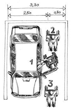Accessibilité bâtiment - BHC neufs - Stationnement automobile - Circulaire