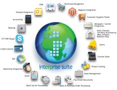 CRM Software #crm #software, #accounting #software, #sage #200, #erp #software, #accounts #software, #accounting #software #by #interprise #suite, #customizable #crm #software # http://delaware.remmont.com/crm-software-crm-software-accounting-software-sage-200-erp-software-accounts-software-accounting-software-by-interprise-suite-customizable-crm-software/  # Welcome to Interprise Solutions Interprise consists of Accounting, CRM, Credit Control, eCommerce, Fax, Email, Reports, Stock, Order…