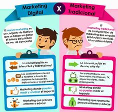 Inbound Marketing, les 8 erreurs à ne surtout pas commettre ! – Expolore the best and the special ideas about Inbound marketing Inbound Marketing, Marketing Logo, Marketing Na Internet, Marketing Viral, Marketing Budget, Marketing Tactics, Marketing Quotes, Mobile Marketing, Marketing Tools
