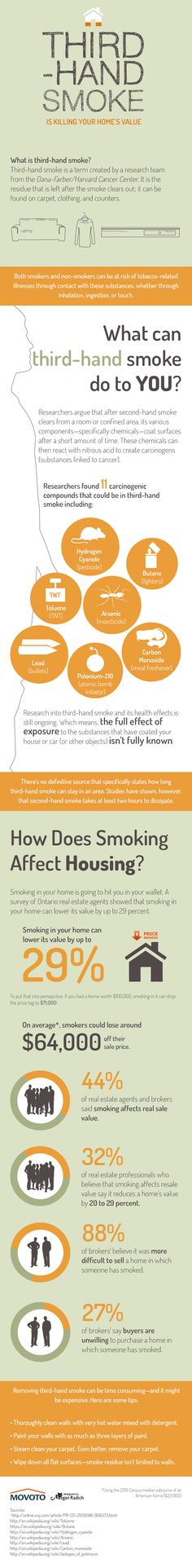 How third-hand smoke ruins your home #health #infographic #home