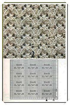 Simple lace knitting pattern ~ kinda looks like rows of bees Lace Knitting Stitches, Lace Knitting Patterns, Knitting Charts, Lace Patterns, Easy Knitting, Knitting Designs, Knitting Projects, Stitch Patterns, Knitting Socks