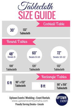 This Linen Size Chart Is Helpful When Deciding What Size