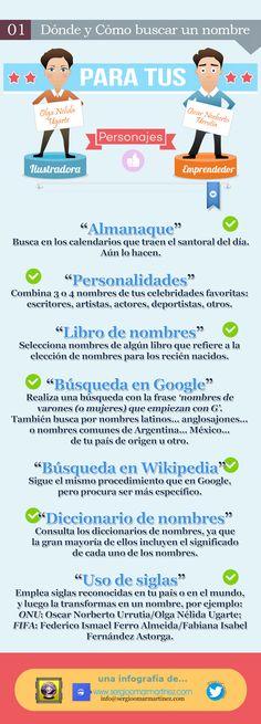 [infografía] Tip 1 para escritores noveles - Escribe nombre completo de tu personaje de novela. #escritores #personaje #novela #narrativa #literatura #cultura #sociedad #infografía #méxico #argentina #Cuernavaca #InicioCreativo